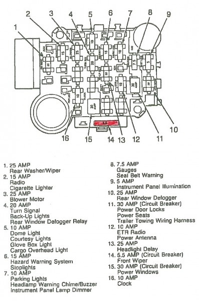1990 Jeep Wrangler Fuse Box Diagram