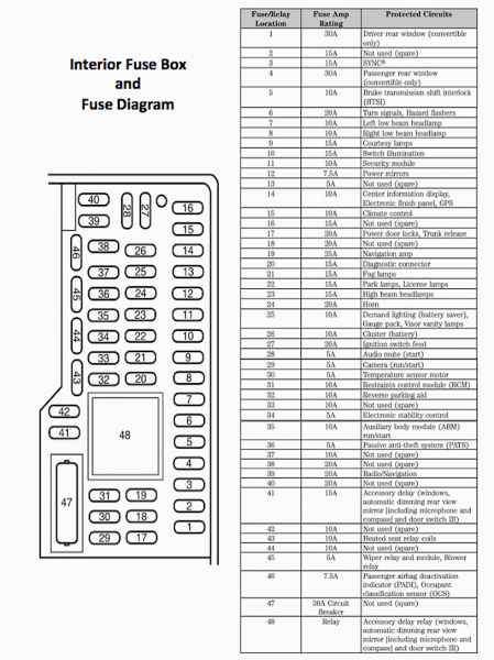 Ford Mustang Fuse Diagram For 2013