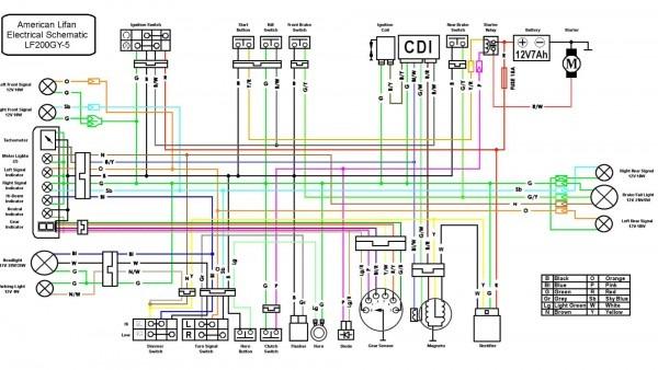 Lifan 110 Wiring Diagram