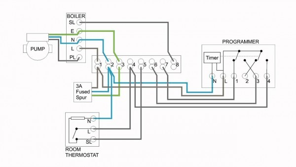 Central Heating Electrical Wiring