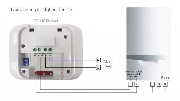 Salus Rt500 Thermostat