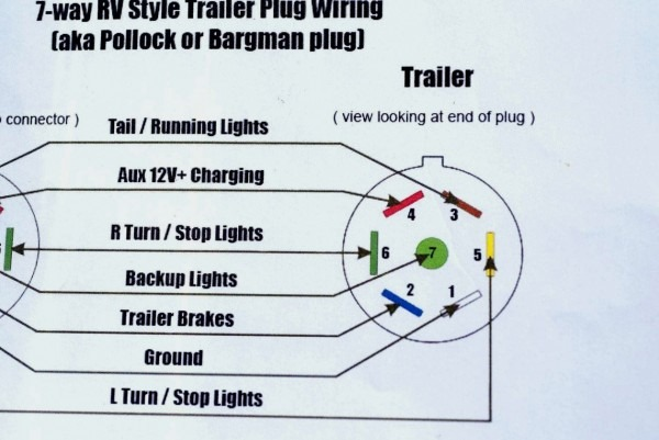 Gallery Of 7 Way Trailer Plug Wiring Diagram Dodge New Showy On