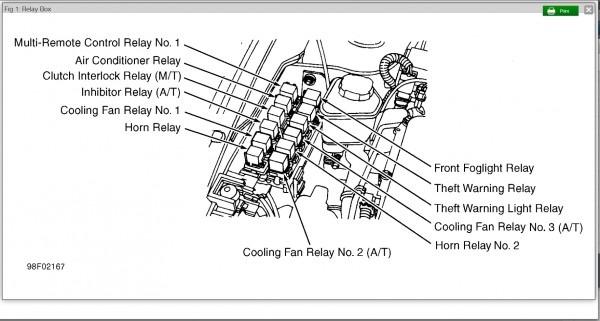99 Nissan Sentra Starter Location