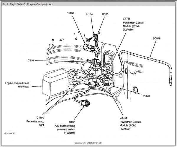 2001 Ford Explorer Alternator