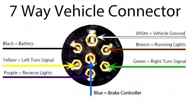 Delta Trailer Wiring Diagram