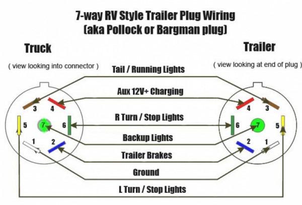 4 Way Round Trailer Wiring Diagram