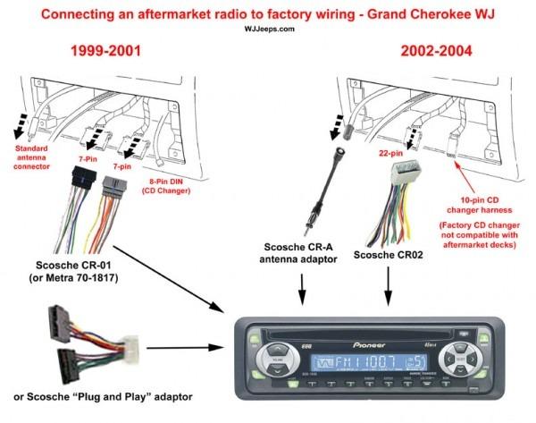 Pioneer Cd Player Wiring Harness