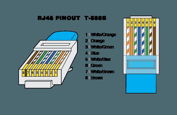568b Wiring Rj45 Diagram