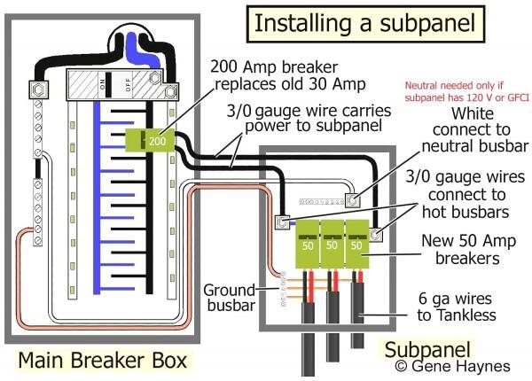 50a Rv Plug Wiring Diagram