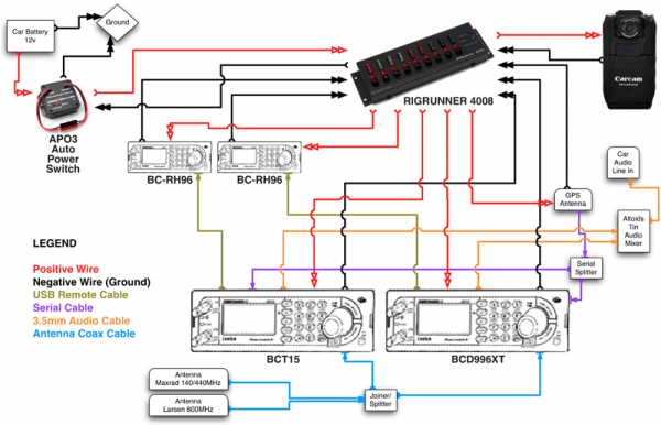 2010 Ford Escape Wiring Harness