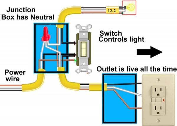 Single Pole Outlet Wiring Diagrams Schematics Best Of Light Switch