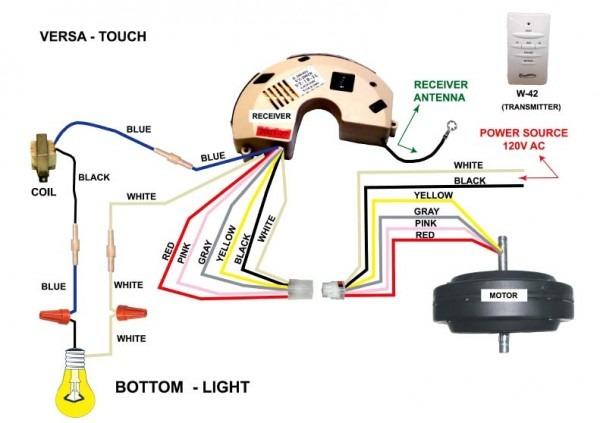 Casablanca Fans With Light Wiring Diagram