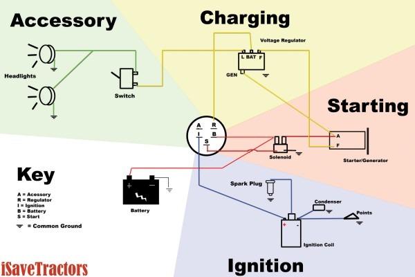 Auto Starter Wiring Diagram