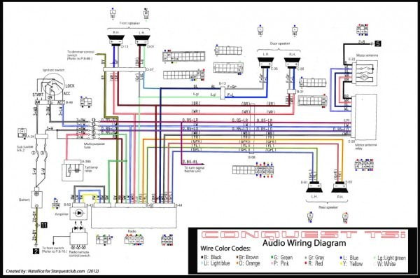 Sony Car Stereo Color Wiring Diagram