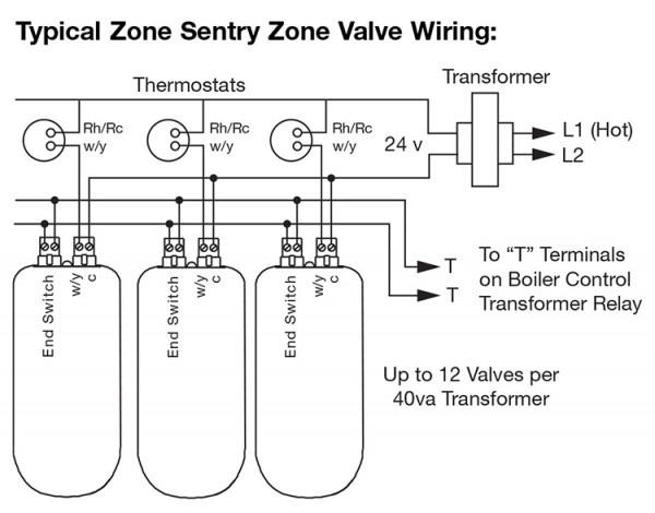 Boiler Honeywell Zone Valve Wiring Diagram from www.tankbig.com