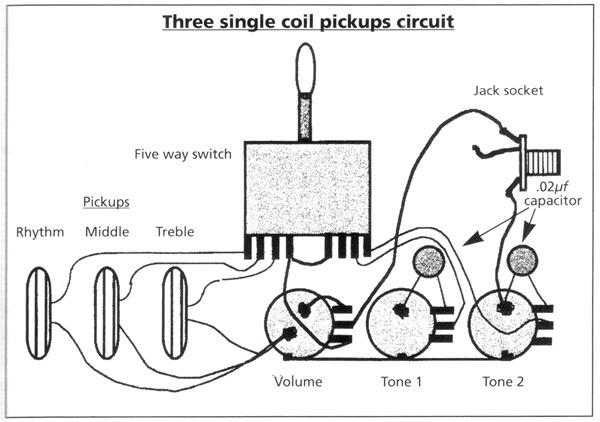 Hss Wiring Diagram Seymour Duncan Hss Wiring Seymour Image Wiring