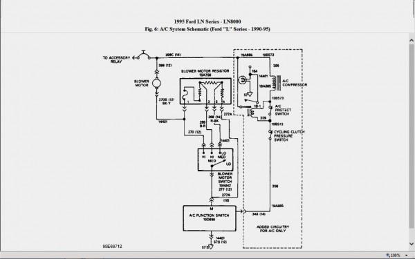 Elegant 2014 Ford F150 Trailer Wiring Diagram Factory Harness