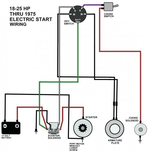 Tractor Ignition Switch Wiring Diagram 5 Prongs  U2013 Car Wiring Diagram