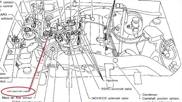 1997 nissan pickup engine diagram