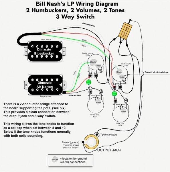 Seymour Duncan Hss Wiring Diagram