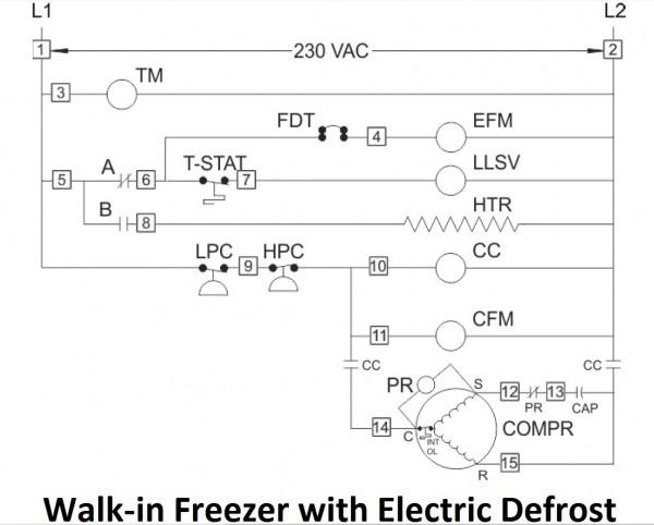 Mechanical & Marine Systems Engineering  Walk