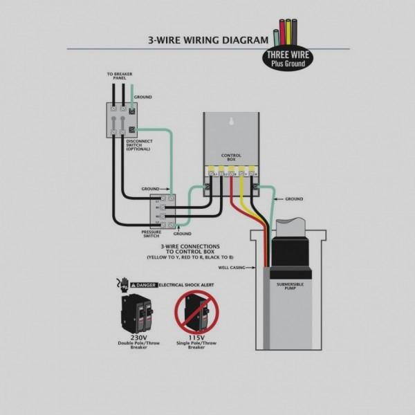 [SCHEMATICS_4HG]  DIAGRAM] Water Well Pump Wiring Diagram 110 FULL Version HD Quality Diagram  110 - LIMITEDENGINEERING.SCHNEIDER-EXPERTISES.FR   Well Pumps Wiring Diagram 110      Blog Wiring Diagram