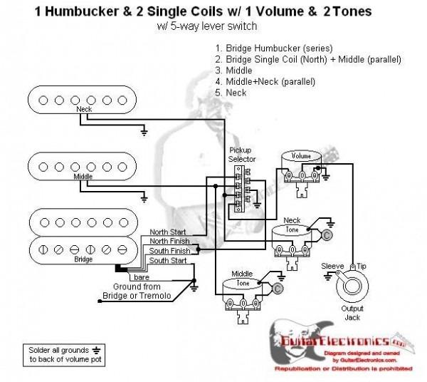 Wiring Diagrams Fender Hss
