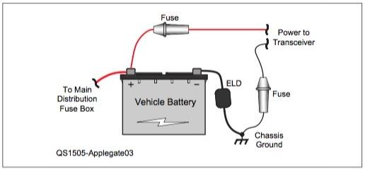 Car Fuse Box Wiring