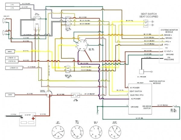 Mtd Yard Machine Wiring Diagram