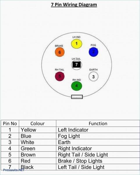 7 Pin Truck Plug Wiring Diagram