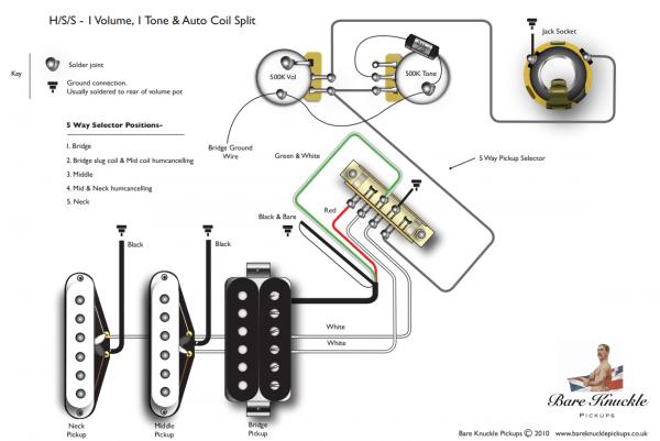 Starcaster Pickup Wiring Diagram