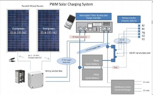 Home Solar Panel Wiring Diagram