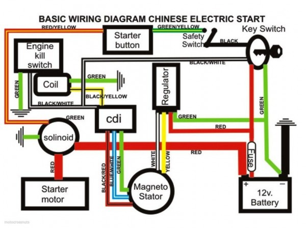 4 Wire Ignition Switch Diagram Atv