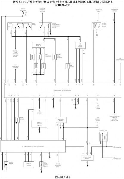 Volvo 850 Radio Wiring Harness Diagram