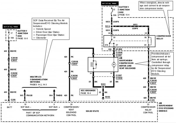 Lincoln Ls Suspension Diagram