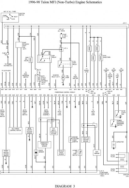 Mitsubishi Eclipse Alternator Wiring Diagram