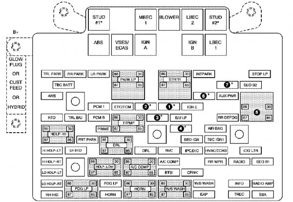 2003 Chevy Tahoe Fuse Box Diagram