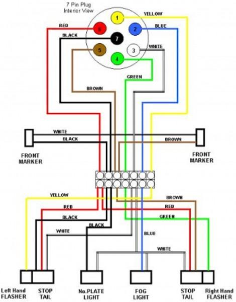 7 Pin Trailer Wiring Harness Diagram Online Wiring Diagram