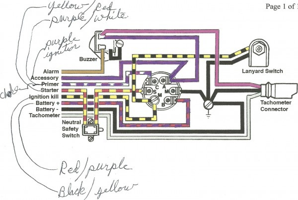 Murray Ignition Switch Diagram