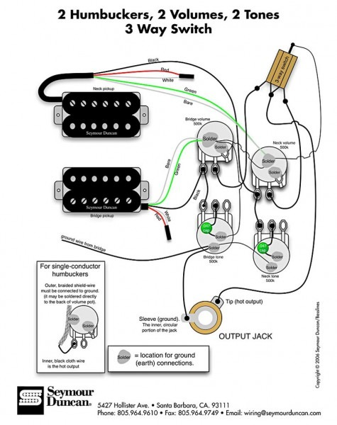 seymour duncan wiring colors