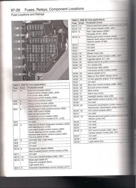 2005 Jetta Fuse Box Diagram
