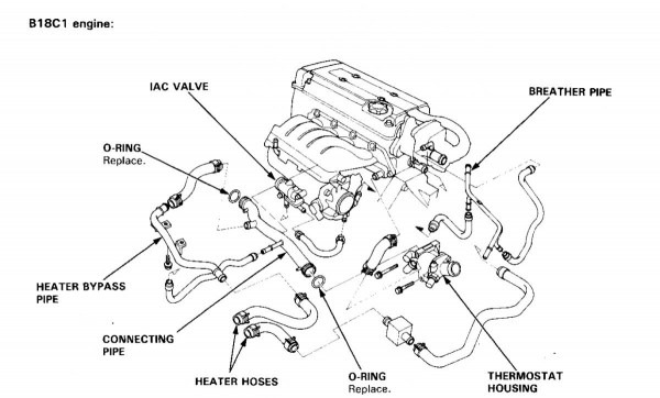 Integra Engine Bay Diagram