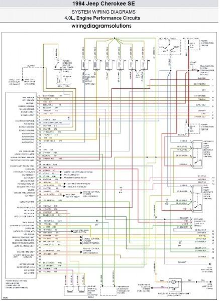 1998 Jeep Grand Cherokee Transmission Wiring Diagram