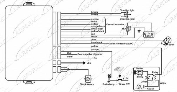 Code Alarm Fuse Diagram