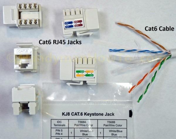 Diagram In Pictures Database Cat 7 Wiring Diagram Wall Jack Just Download Or Read Wall Jack Data Flow Diagram Onyxum Com