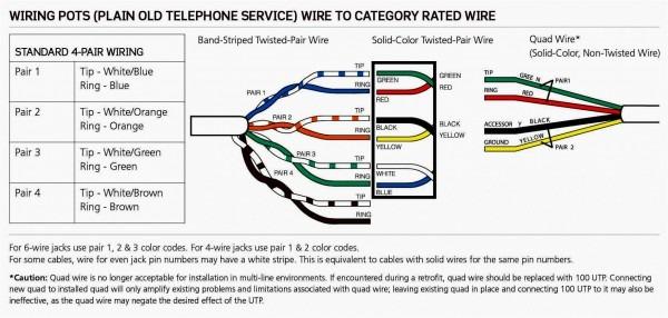 Cat 3 Telephone Wire