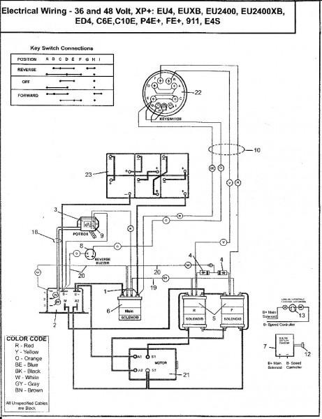 electric golf cart schematic