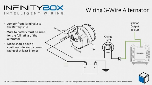 Bmw 2004 E46 Amp Wiring Guide from www.tankbig.com