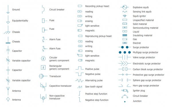 Symbols Used In Electrical Wiring Diagrams