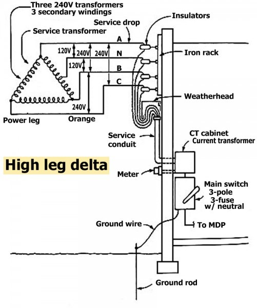 Transformer Wiring Diagram Single Phase
